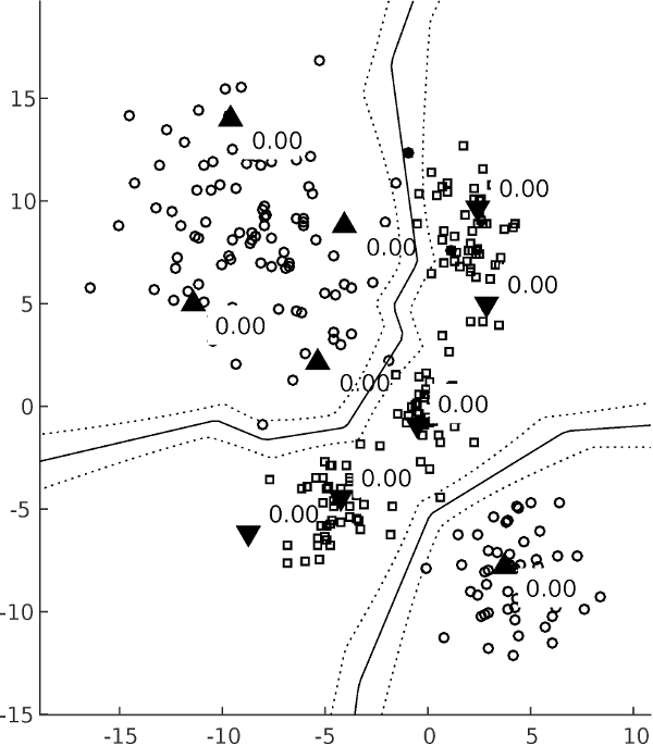 Maximum-Margin Model for Nearest Prototype Classifiers