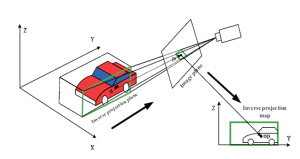 Novel Discriminative Method for Illegal Parking and Abandoned Objects