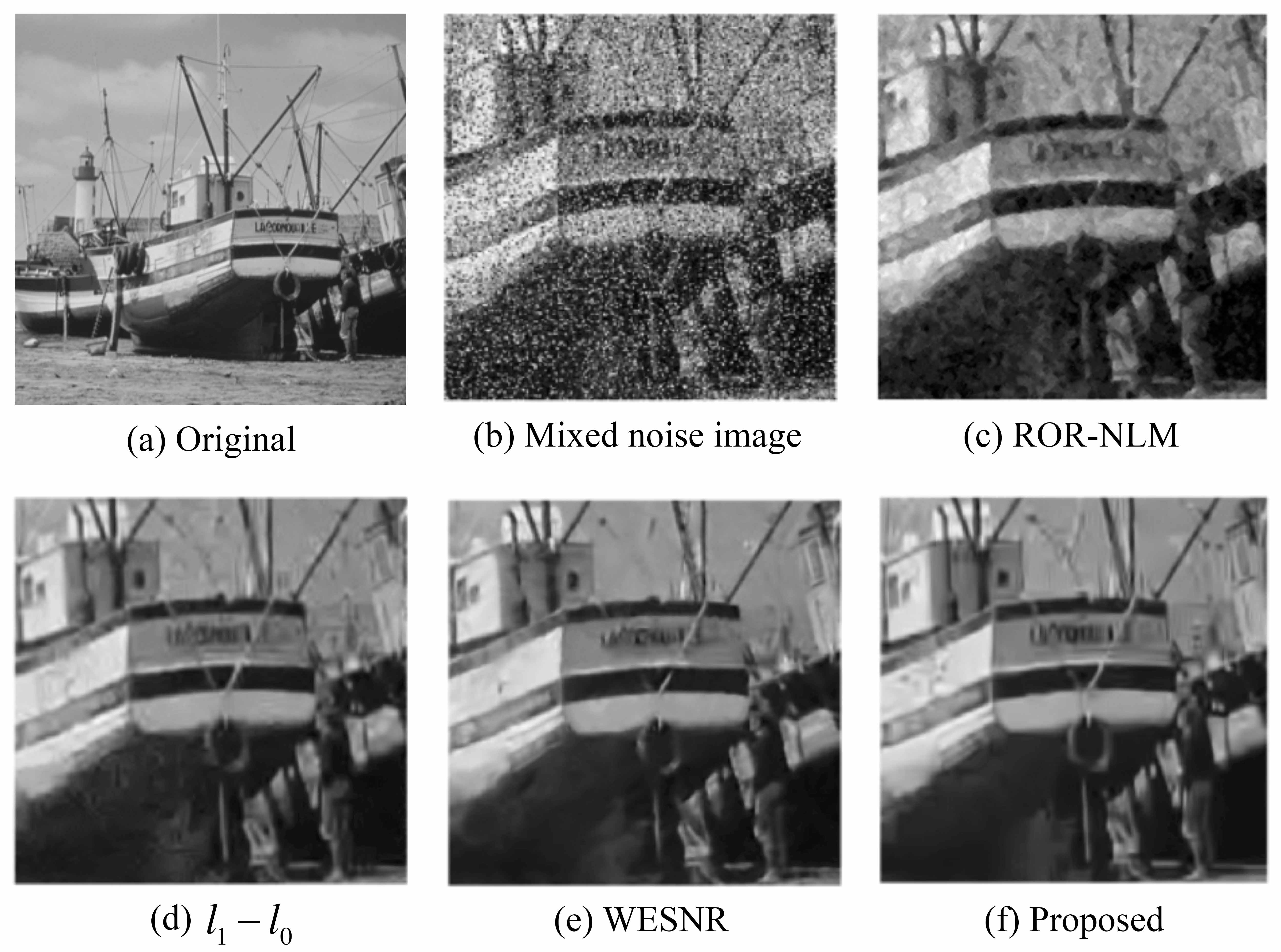 A Mixed Denoising Algorithm Based on Weighted Joint Sparse Representation