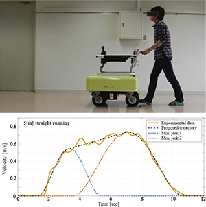 Analysis of Velocity Pattern of a Power-Assisted Mobile Robot