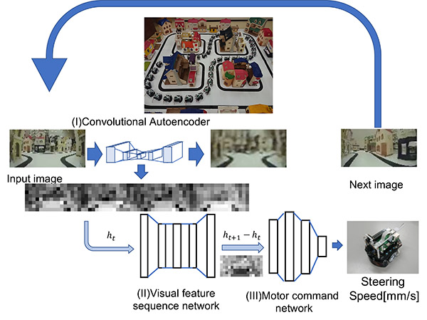 HEVC Video Encryption Algorithm Based on Integer Dynamic Coupling Tent Mapping