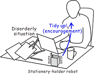 Determining the Most Effective Way of Ensuring a Tidying-Up Behavior: Comparison of Effects of Reminders Using Oral Instruction, Posters, and Robots