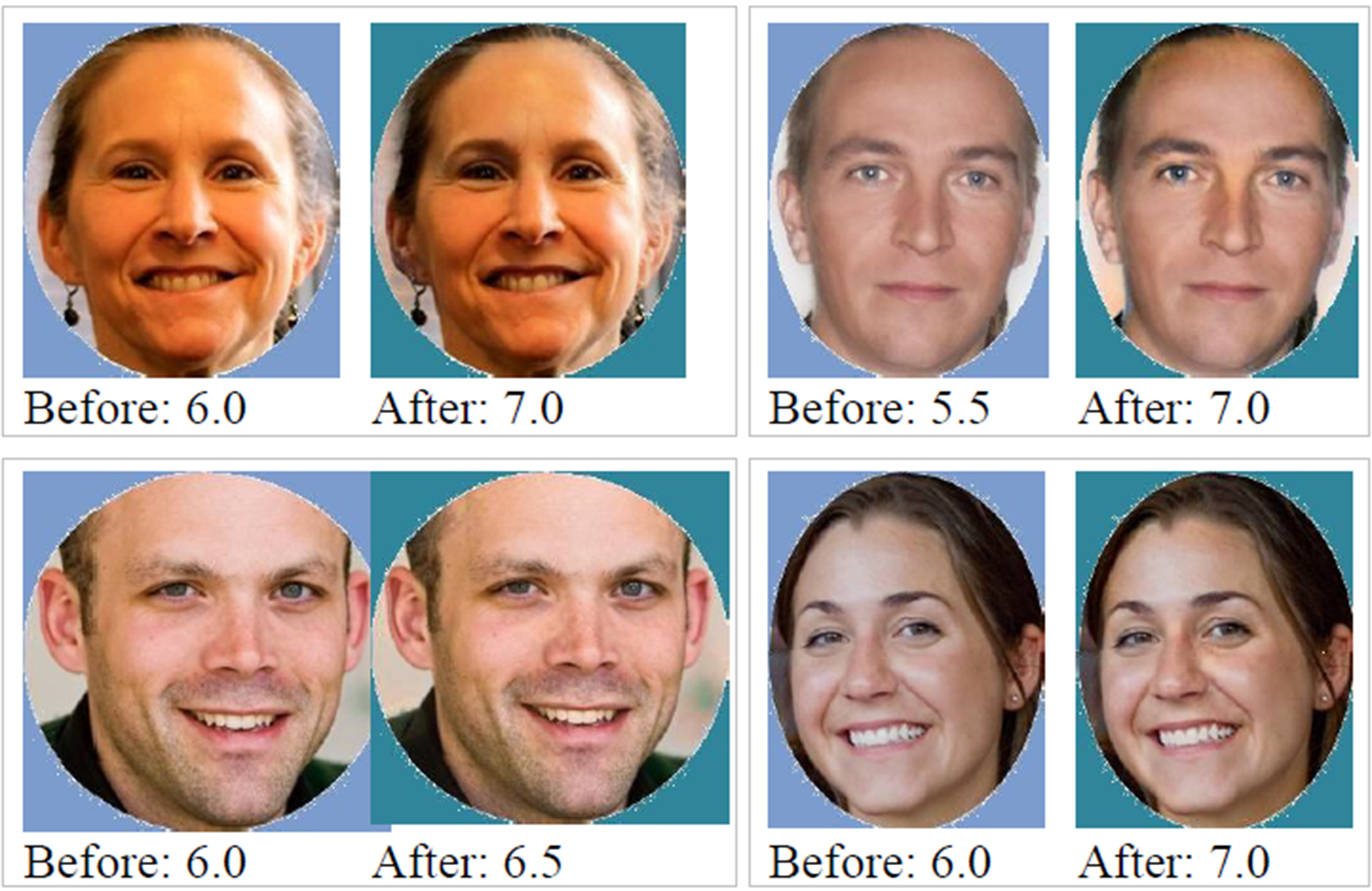 Interestingness Improvement of Face Images by Learning Visual Saliency