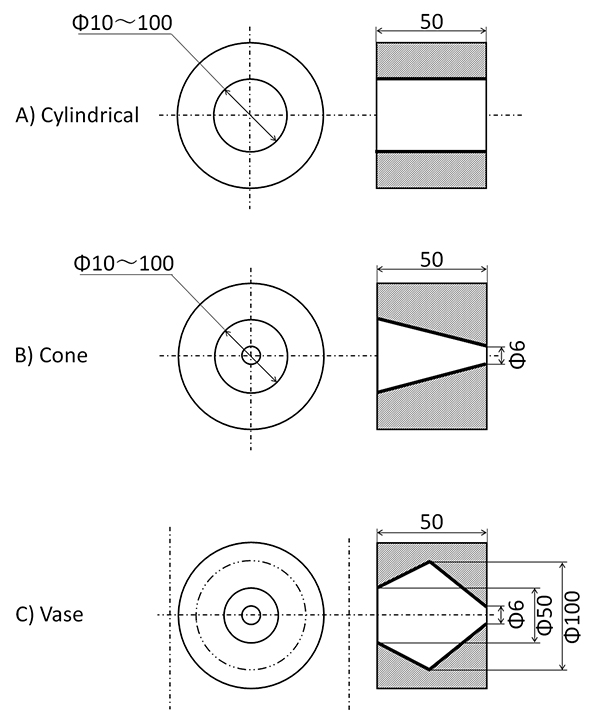 Analysis of Vase Shaped Pumping Cavity for Solar-Pumped Laser