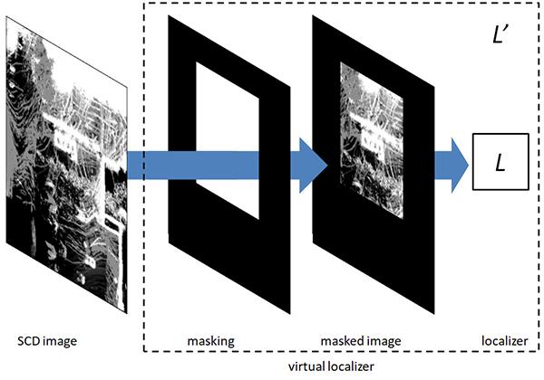 Fault-Diagnosing Deep-Visual-SLAM for 3D Change Object Detection