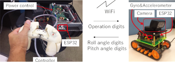 Improved Tilt Feeling During Remote Control of Construction Machine by Tactile Sensation