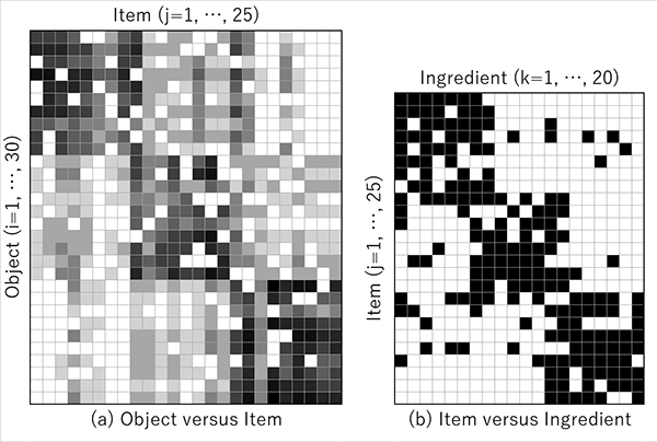 Three-Mode Fuzzy Co-Clustering Based on Probabilistic Concept and Comparison with FCM-Type Algorithms