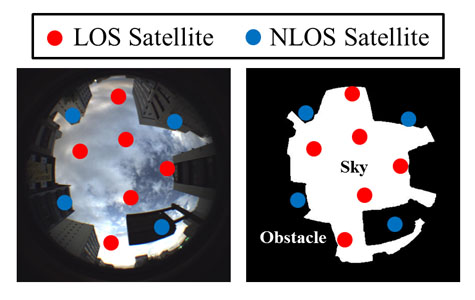 NLOS Satellite Detection Using a Fish-Eye Camera for Improving GNSS Positioning Accuracy in Urban Area
