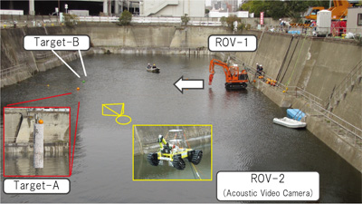 First Trial of Underwater Excavator Work Supported by Acoustic Video Camera