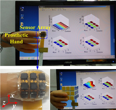 A Flexible Tactile Sensor Array Based on Pressure Conductive Rubber for Contact Force Measurement and Slip Detection