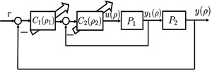 Virtual Reference Feedback Tuning for Cascade Control Systems