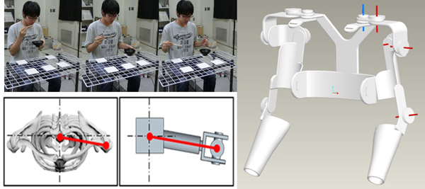 A Suitable Design of Assist System for Human Meal by Reducing Maneuverability Variance in Workspace