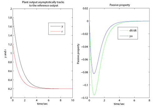 Passivity-Based Tracking Control for Uncertain Nonlinear Feedback Systems