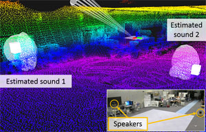 Probabilistic 3D Sound Source Mapping System Based on Monte Carlo Localization Using Microphone Array and LIDAR