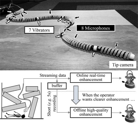 Low Latency and High Quality Two-Stage Human-Voice-Enhancement System for a Hose-Shaped Rescue Robot