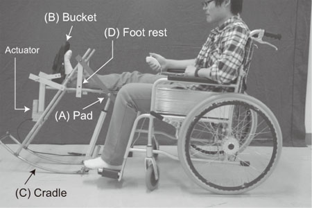 Experimental Study of Ankle Joint Pushing Mechanism Concerning About the Horizontal Movement of Talus