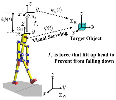 Visual Lifting Approach for Bipedal Walking with Slippage