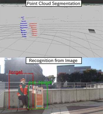 Autonomous Mobile Robot Searching for Persons with Specific Clothing on Urban Walkway