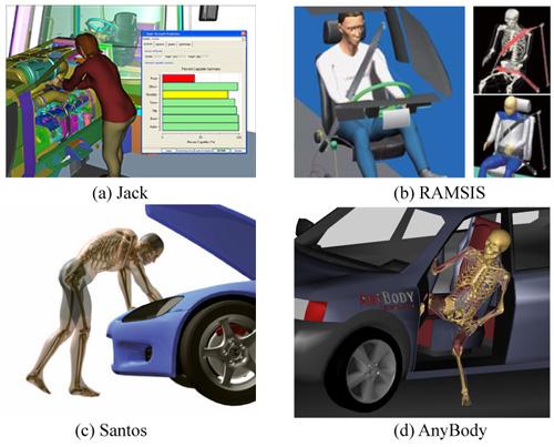 Digital Human Models for Human-Centered Design