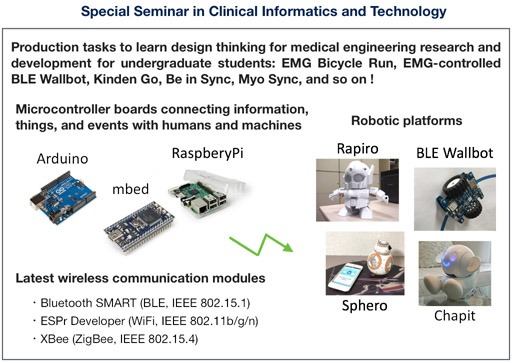 CISTEM Education with Robotic Platform: For Human-Human Synchrony and Human-Machine Synchrony