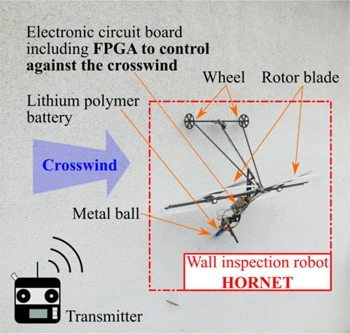 Wall Inspection Robot with Maneuvering Assist Control System Against Crosswind