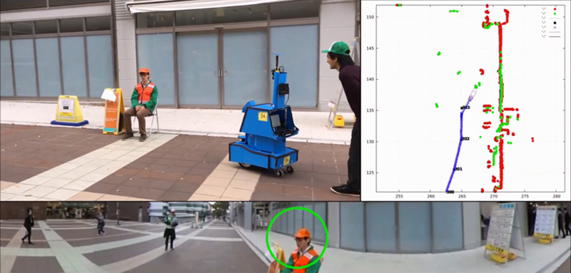 Person Searching Through an Omnidirectional Camera Using CNN in the Tsukuba Challenge
