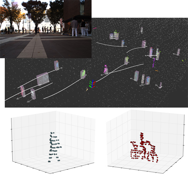 Tsukuba Challenge 2017 Dynamic Object Tracks Dataset for Pedestrian Behavior Analysis