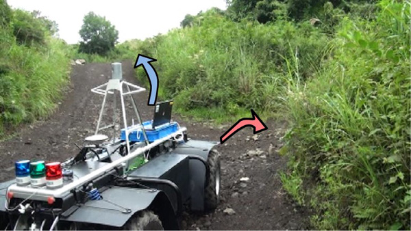 Mobile Robot Decision-Making Based on Offline Simulation for Navigation over Uneven Terrain