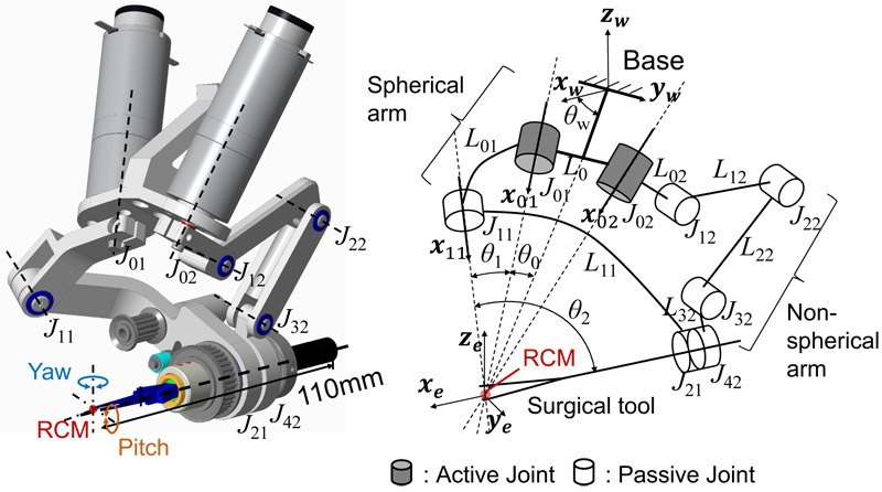 Spherical and Non-Spherical Combined Two Degree-of-Freedom Rotational Parallel Mechanism for a Microsurgical Robotic System