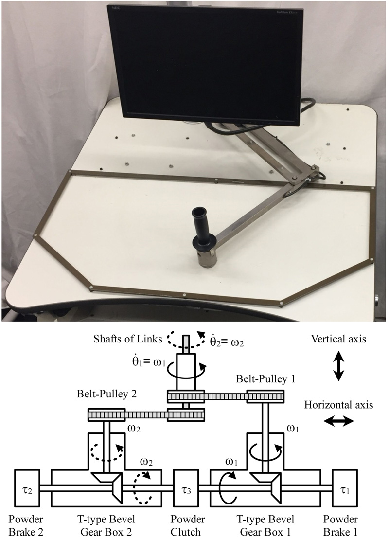 Analysis of Displayable Force Region at Passive-Type Force Display with Redundant Brakes – Development of Rehabilitation System for Upper Limbs PLEMO-Y (Redundant) –