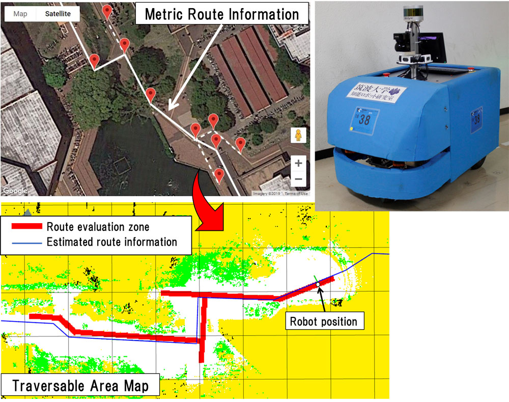 Navigation Based on Metric Route Information in Places Where the Mobile Robot Visits for the First Time