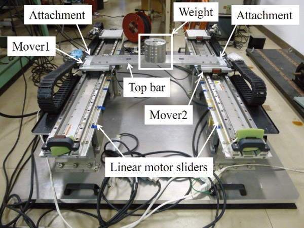 Consideration of Multi-Degree of Freedom Vibration on Large-Sized Gantry Type Linear Motor Slider