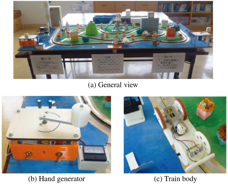 Implement a Program with Contents of Measurement and Control for Elementary School Science Classes