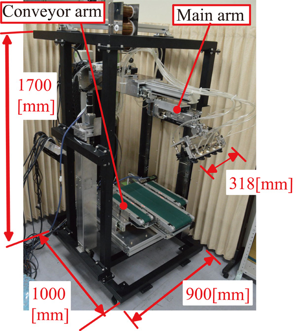 Cardboard Box Depalletizing Robot Using Two-Surface Suction and Elastic Joint Mechanisms: Mechanism Proposal and Verification
