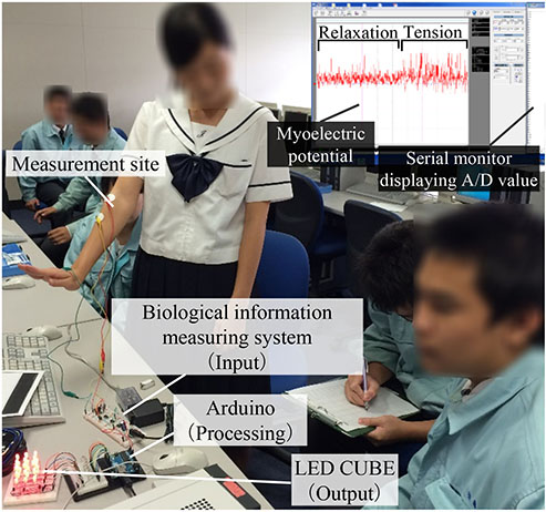 Development of the Biological Information Measurement System for STEM Education and High School/University Articulation