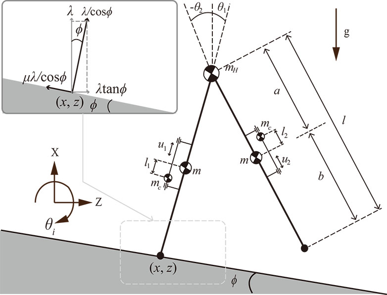 High-Frequency Vibration of Leg Masses for Improving Gait Stability of Compass Walking on Slippery Downhill
