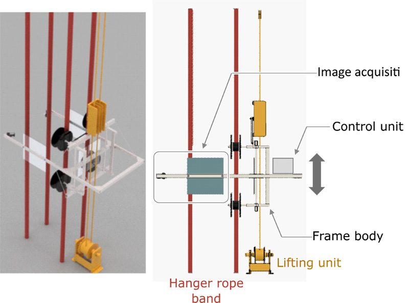 Development of Lifting System for High-Elevation Inspection Robot Targeting Hanger Ropes