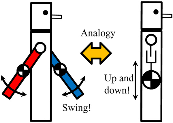Analysis of Fast Bipedal Walking Using Mechanism of Actively Controlled Wobbling Mass