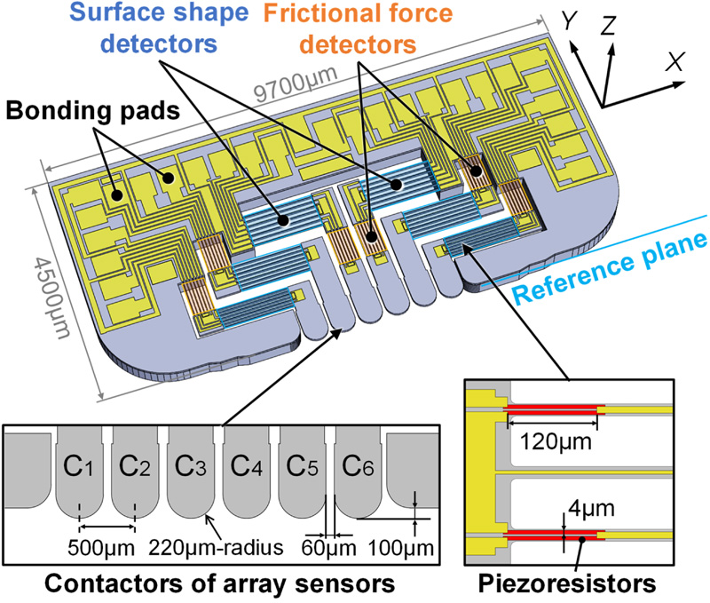 A MEMS Tactile Sensor with Fingerprint-Like Array of Contactors for High Resolution Visualization of Surface Distribution of Tactile Information
