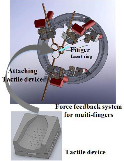 Development of MEMS Tactile Sensation Device for Haptic Robot