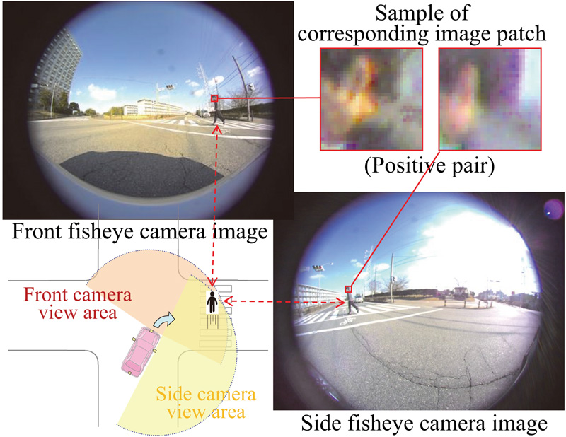 Stereo Vision by Combination of Machine-Learning Techniques for Pedestrian Detection at Intersections Utilizing Surround-View Cameras