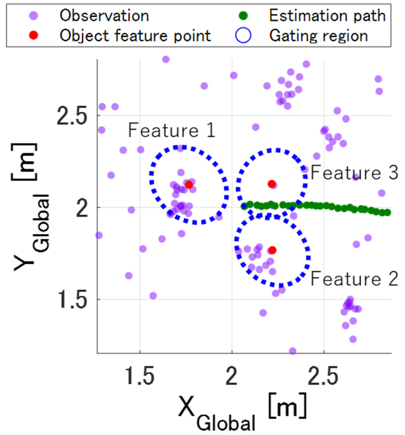 Moving Horizon Estimation with Probabilistic Data Association for Object Tracking Considering System Noise Constraint