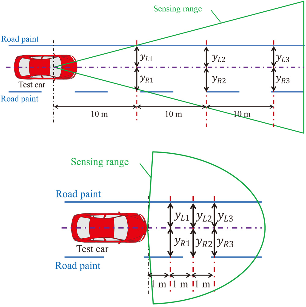 Lane-Marker-Based Map Construction and Map Precision Evaluation Methods Using On-Board Cameras for Autonomous Driving