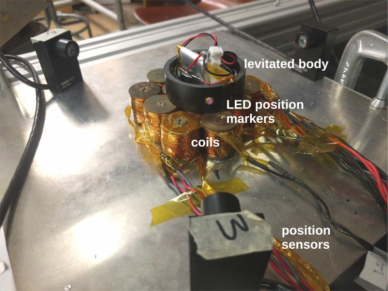 Long Range Six Degree-of-Freedom Magnetic Levitation Using Low Cost Sensing and Control