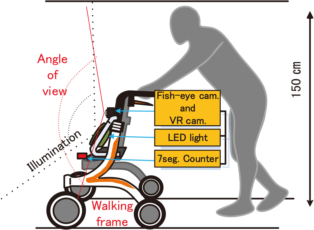 Free-Flow Tunnel Inspection Support Devices Aiming at Labor Saving of Visual Checking
