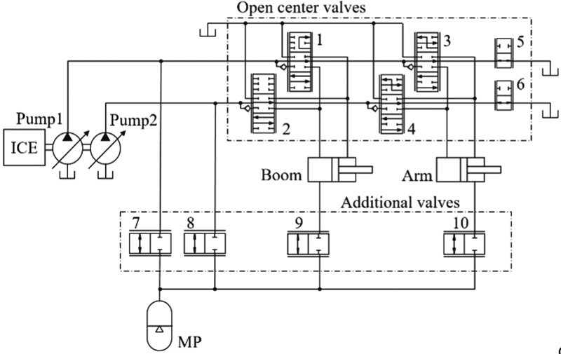 Investigation of Accumulator Parameters for a Novel Hybrid Architecture