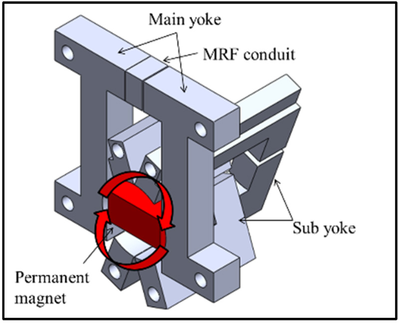 Viscosity Control of Magnetorheological Fluid by Power Saving Magnetizing Mechanism Using Movement of Permanent Magnet