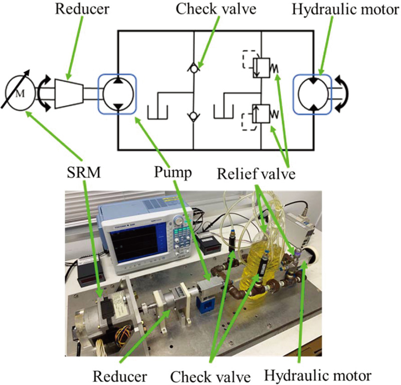 Development of Hydraulic Pump Drive System Using Switched Reluctance Motor with Servo Function