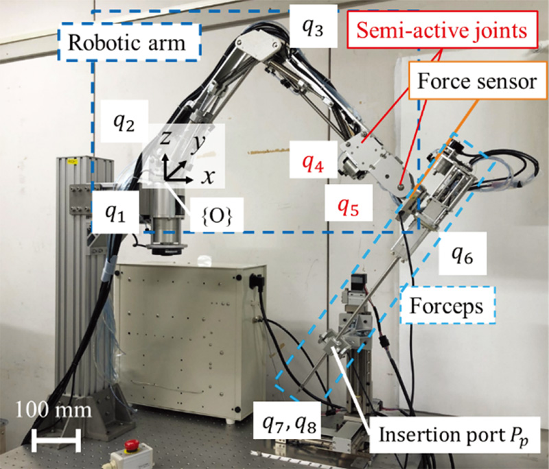 Load Reduction Control on Tool-Insertion Port for Laparoscopic Surgical Robot Using Semi-Active Joints