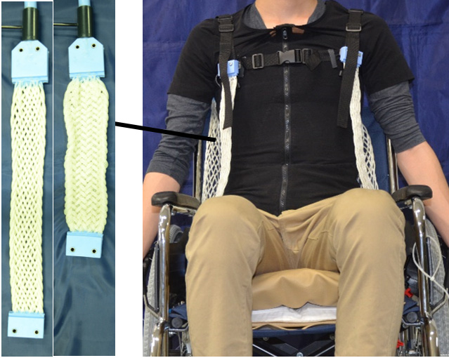 Active Cloth Fabricated by a Flat String Machine and its Application to a Safe Wheelchair System